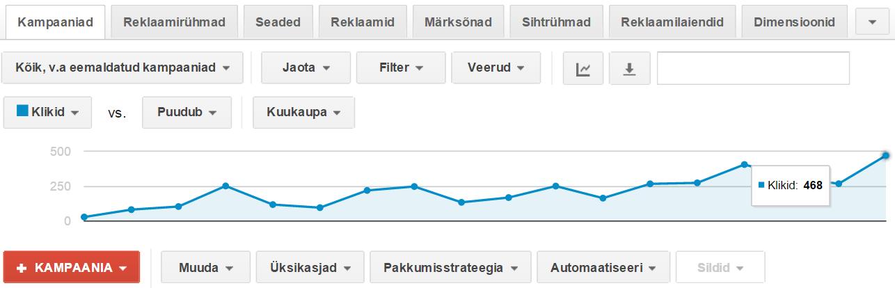Google_adwords_jätku_pakett